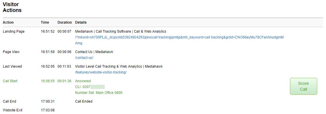 Mediahawk visitor path screenshot.