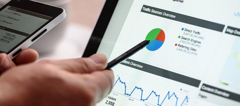 Google Analytics call tracking report