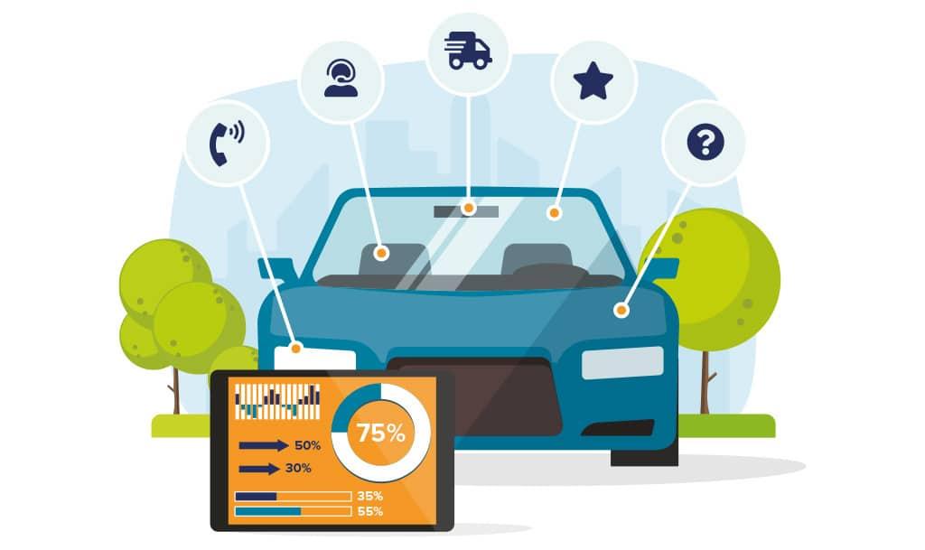 Automotive infographic header.