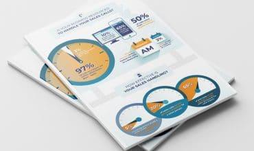 Automotive sales trends infographic